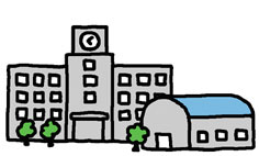 高知市内の学校区です