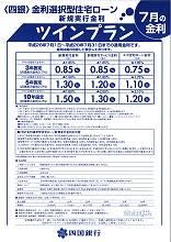 四国銀行7月の金利