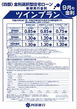 四国銀行住宅ローン9月金利