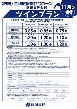 四国銀行住宅ローン11月の金利